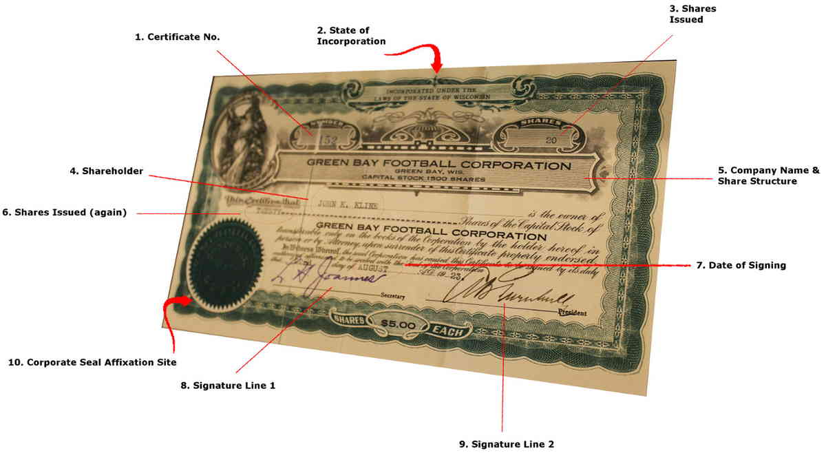 How To Fill Out a Stock Certificate, Example